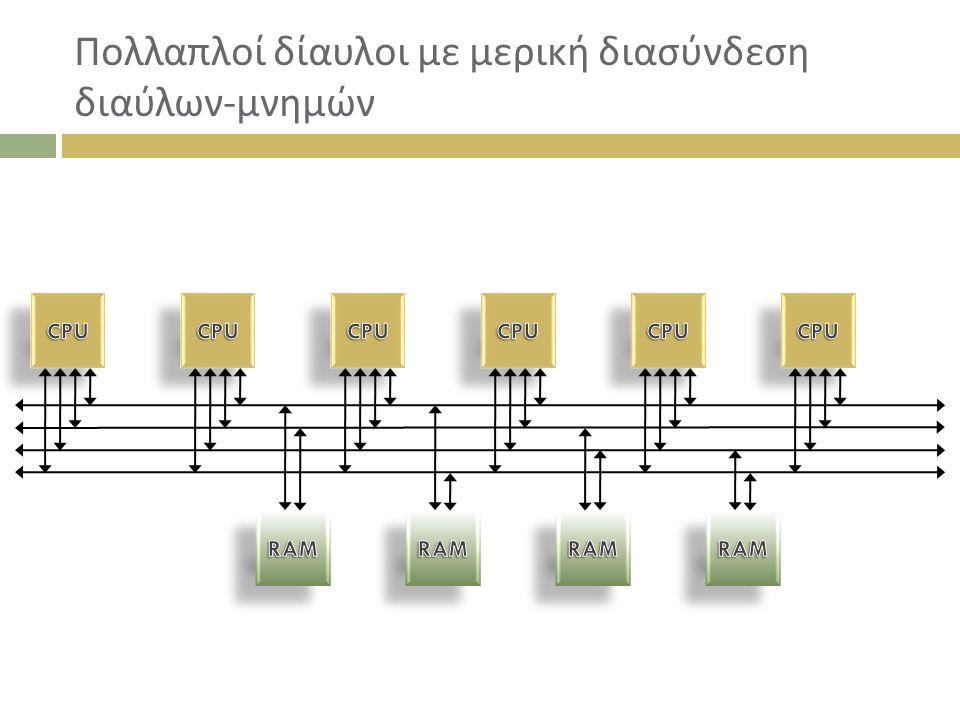 Πολλαπλοί δίαυλοι με μερική διασύνδεση διαύλων-μνημών