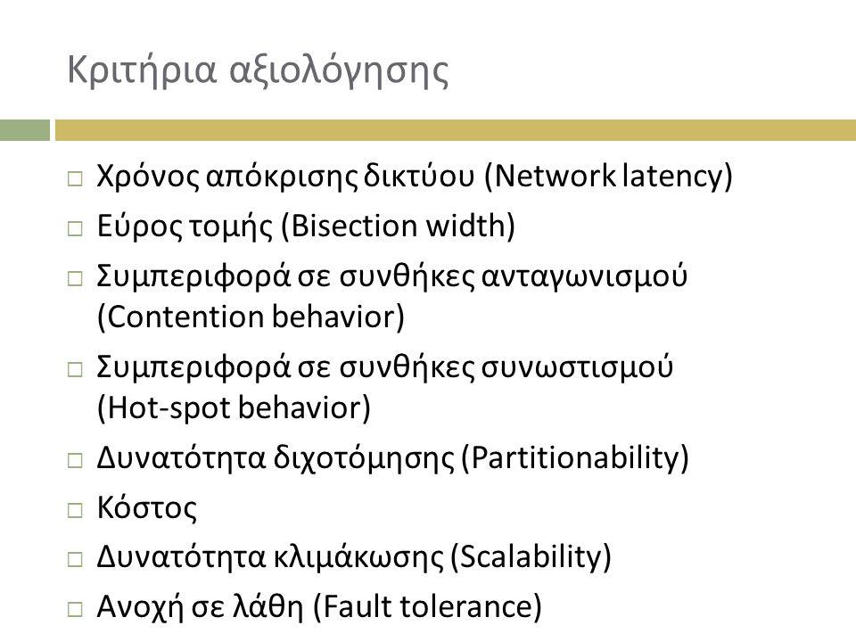 Κριτήρια αξιολόγησης  Χρόνος απόκρισης δικτύου (Network latency)  Εύρος τομής (Bisection width)  Συμπεριφορά σε συνθήκες ανταγωνισμού (Contention behavior)  Συμπεριφορά σε συνθήκες συνωστισμού (Hot-spot behavior)  Δυνατότητα διχοτόμησης (Partitionability)  Κόστος  Δυνατότητα κλιμάκωσης (Scalability)  Ανοχή σε λάθη (Fault tolerance)