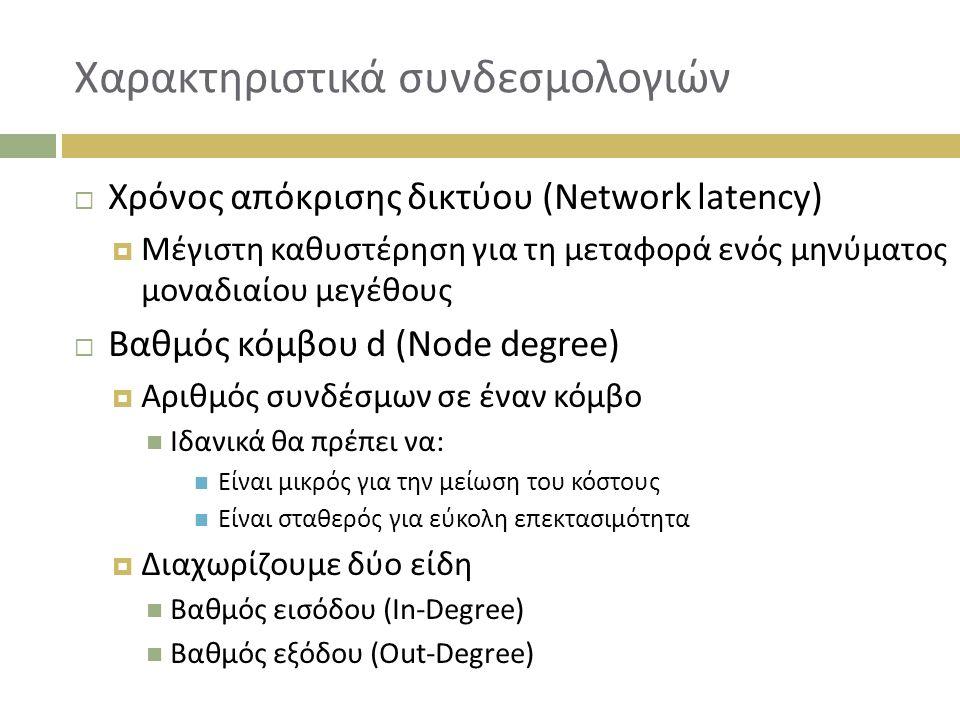 Χαρακτηριστικά συνδεσμολογιών  Χρόνος απόκρισης δικτύου (Network latency)  Μέγιστη καθυστέρηση για τη μεταφορά ενός μηνύματος μοναδιαίου μεγέθους  Βαθμός κόμβου d (Node degree)  Αριθμός συνδέσμων σε έναν κόμβο Ιδανικά θα πρέπει να: Είναι μικρός για την μείωση του κόστους Είναι σταθερός για εύκολη επεκτασιμότητα  Διαχωρίζουμε δύο είδη Βαθμός εισόδου (In-Degree) Βαθμός εξόδου (Out-Degree)