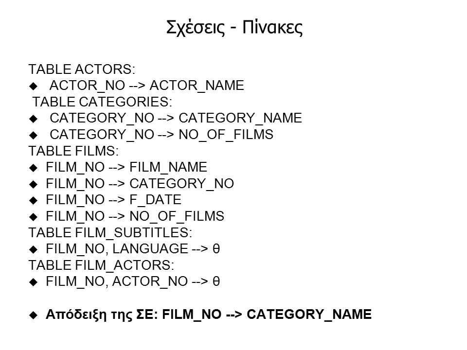 Σχέσεις - Πίνακες TABLE ACTORS: u ACTOR_NO --> ACTOR_NAME TABLE CATEGORIES: u CATEGORY_NO --> CATEGORY_NAME u CATEGORY_NO --> NO_OF_FILMS TABLE FILMS: