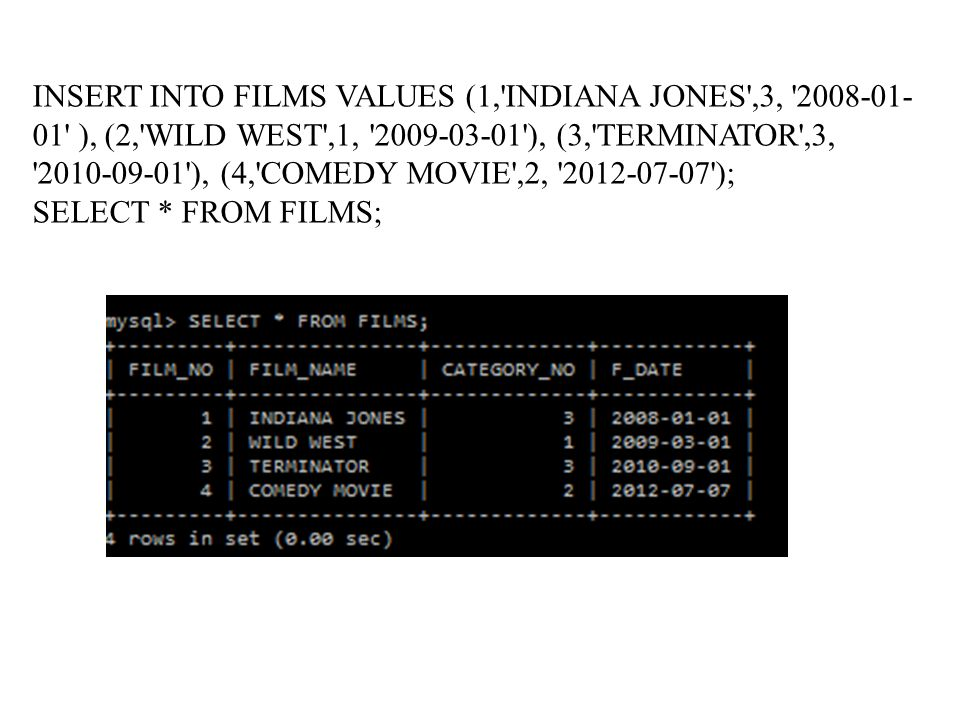INSERT INTO FILMS VALUES (1,'INDIANA JONES',3, '2008-01- 01' ), (2,'WILD WEST',1, '2009-03-01'), (3,'TERMINATOR',3, '2010-09-01'), (4,'COMEDY MOVIE',2
