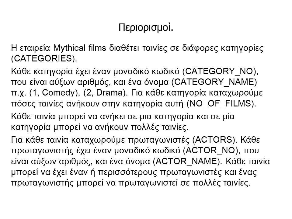 DELIMITER // CREATE PROCEDURE CATEGORY_MOVIES(IN CAT_NAME VARCHAR(45)) BEGIN SELECT NO_OF_FILMS FROM CATEGORIES WHERE CATEGORY_NAME=CAT_NAME; END // DELIMITER ; CALL CATEGORY_MOVIES( DRAMA ); Δημιουργήστε μια procedure η οποία θα δέχεται σαν είσοδο το όνομα της κατηγορίας και θα επιστρέφει το σύνολο των ταινιών της συγκεκριμένης κατηγορίας.