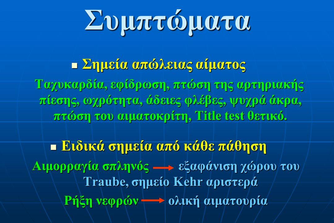 Συμπτώματα Σημεία απώλειας αίματος Σημεία απώλειας αίματος Ταχυκαρδία, εφίδρωση, πτώση της αρτηριακής πίεσης, ωχρότητα, άδειες φλέβες, ψυχρά άκρα, πτώ