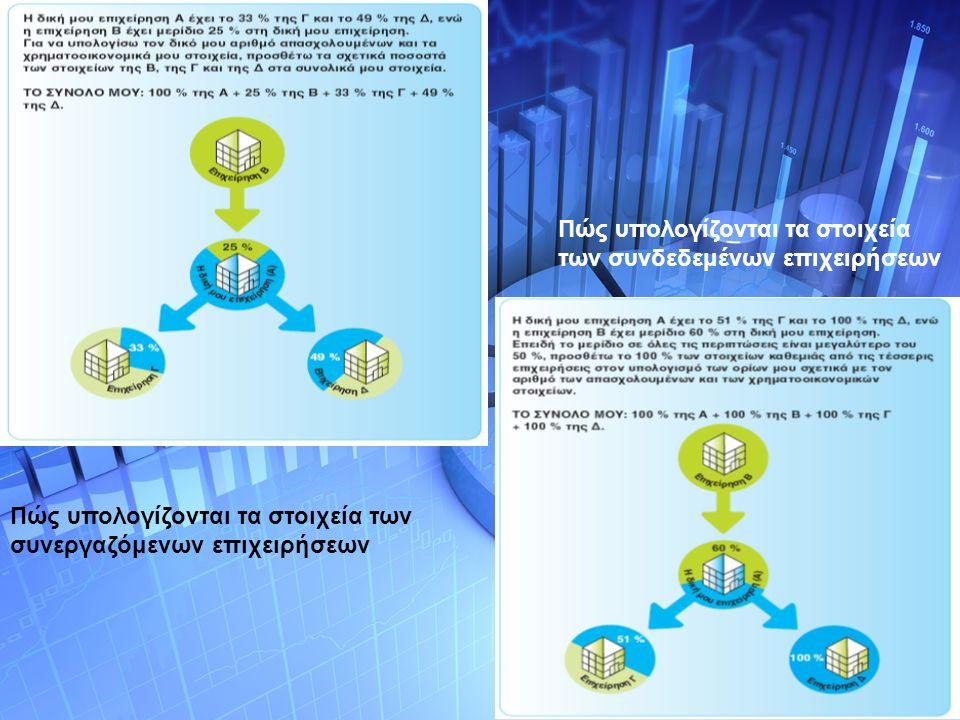 Πώς υπολογίζονται τα στοιχεία των συνεργαζόμενων επιχειρήσεων Πώς υπολογίζονται τα στοιχεία των συνδεδεμένων επιχειρήσεων