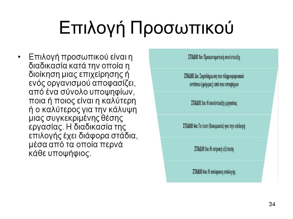 34 Επιλογή Προσωπικού Επιλογή προσωπικού είναι η διαδικασία κατά την οποία η διοίκηση μιας επιχείρησης ή ενός οργανισμού αποφασίζει, από ένα σύνολο υποψηφίων, ποια ή ποιος είναι η καλύτερη ή ο καλύτερος για την κάλυψη μιας συγκεκριμένης θέσης εργασίας.
