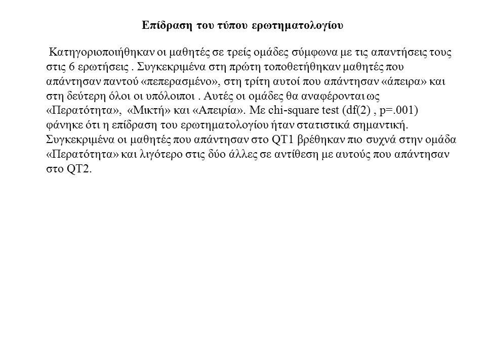 Επίδραση του τύπου ερωτηματολογίου Κατηγοριοποιήθηκαν οι μαθητές σε τρείς ομάδες σύμφωνα με τις απαντήσεις τους στις 6 ερωτήσεις.