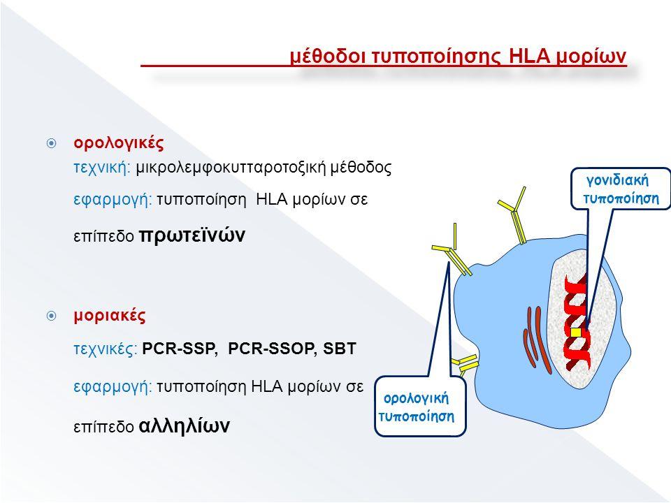  ορολογικές τεχνική: μικρολεμφοκυτταροτοξική μέθοδος εφαρμογή: τυποποίηση HLA μορίων σε επίπεδο πρωτεϊνών  μοριακές τεχνικές: PCR-SSP, PCR-SSΟP, SBT εφαρμογή: τυποποίηση HLA μορίων σε επίπεδο αλληλίων μέθοδοι τυποποίησης HLA μορίων γονιδιακή τυποποίηση ορολογική τυποποίηση