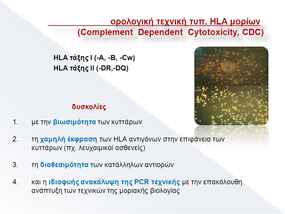 ορολογική τεχνική τυπ. HLA μορίων (Complement Dependent Cytotoxicity, CDC) ορολογική τεχνική τυπ.
