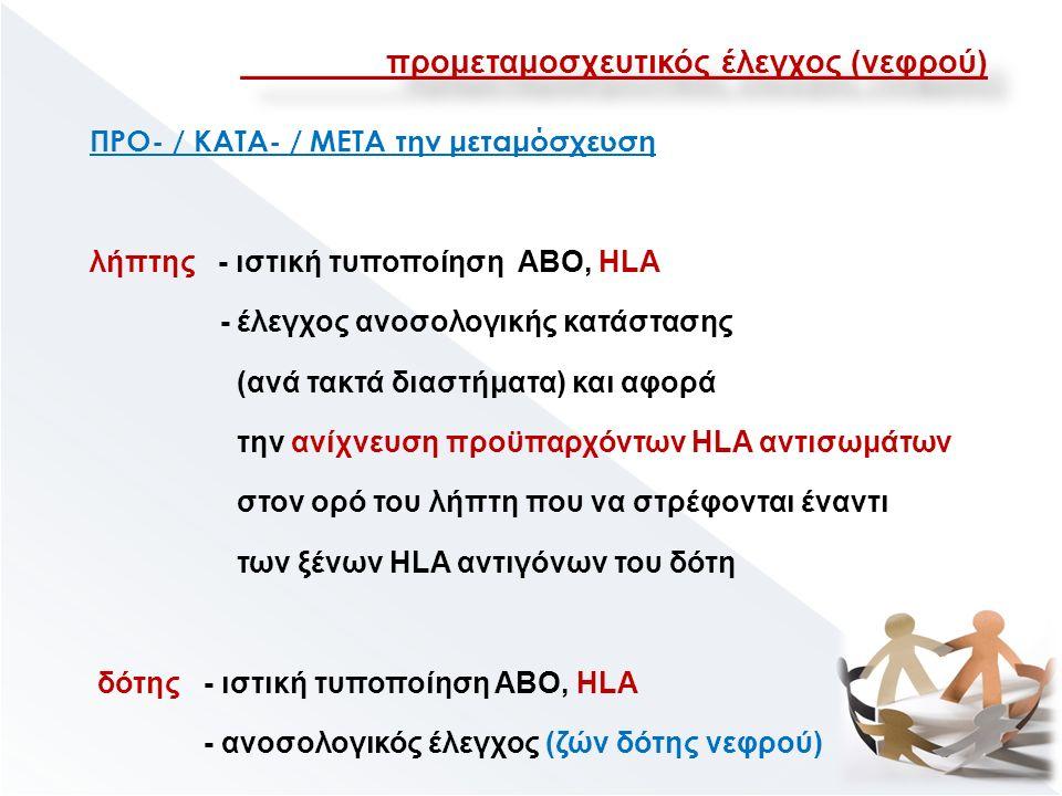 ΠΡΟ- / KAΤΑ- / ΜΕΤΑ την μεταμόσχευση λήπτης - ιστική τυποποίηση ABO, HLA - έλεγχος ανοσολογικής κατάστασης (ανά τακτά διαστήματα) και αφορά την ανίχνευση προϋπαρχόντων HLA αντισωμάτων στον ορό του λήπτη που να στρέφονται έναντι των ξένων HLA αντιγόνων του δότη δότης - ιστική τυποποίηση ABO, HLA - ανοσολογικός έλεγχος (ζών δότης νεφρού) προμεταμοσχευτικός έλεγχος (νεφρού)