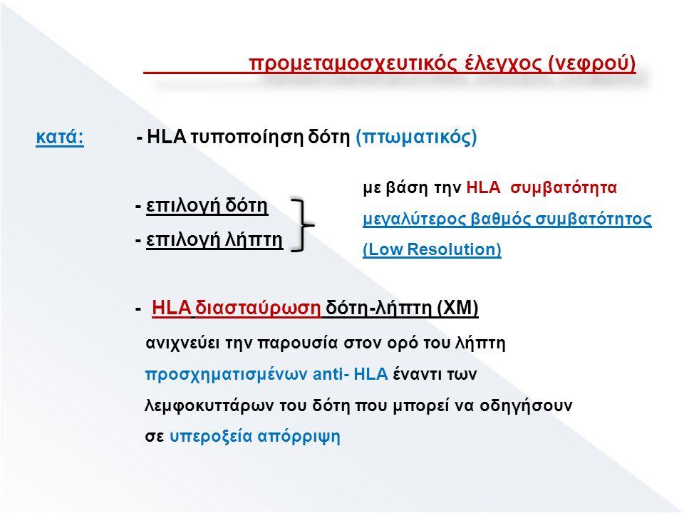 κατά: - HLA τυποποίηση δότη (πτωματικός) - επιλογή δότη - επιλογή λήπτη - HLA διασταύρωση δότη-λήπτη (ΧΜ) ανιχνεύει την παρουσία στον ορό του λήπτη προσχηματισμένων anti- HLA έναντι των λεμφοκυττάρων του δότη που μπορεί να οδηγήσουν σε υπεροξεία απόρριψη με βάση την HLA συμβατότητα μεγαλύτερος βαθμός συμβατότητος (Low Resolution)