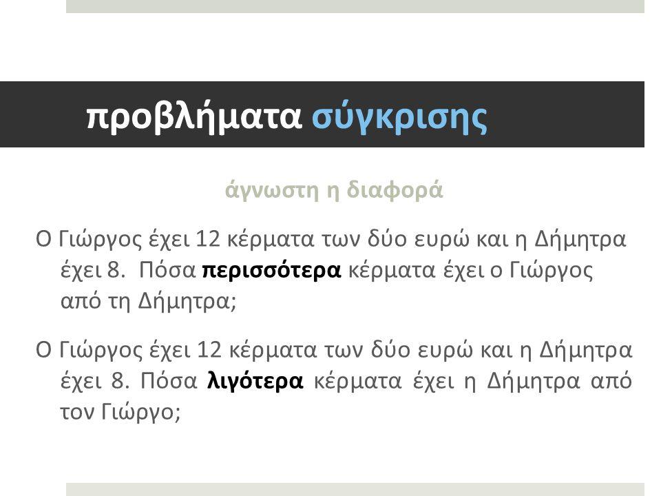προβλήματα σύγκρισης άγνωστη η διαφορά Ο Γιώργος έχει 12 κέρματα των δύο ευρώ και η Δήμητρα έχει 8.