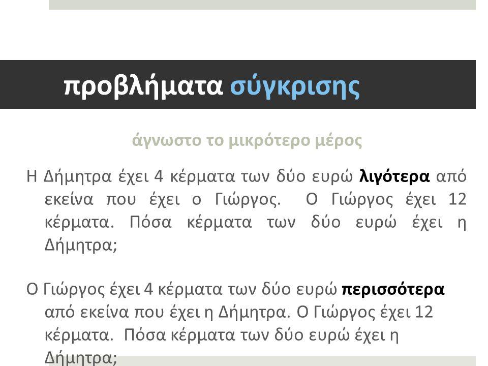 προβλήματα σύγκρισης άγνωστο το μικρότερο μέρος Η Δήμητρα έχει 4 κέρματα των δύο ευρώ λιγότερα από εκείνα που έχει ο Γιώργος.