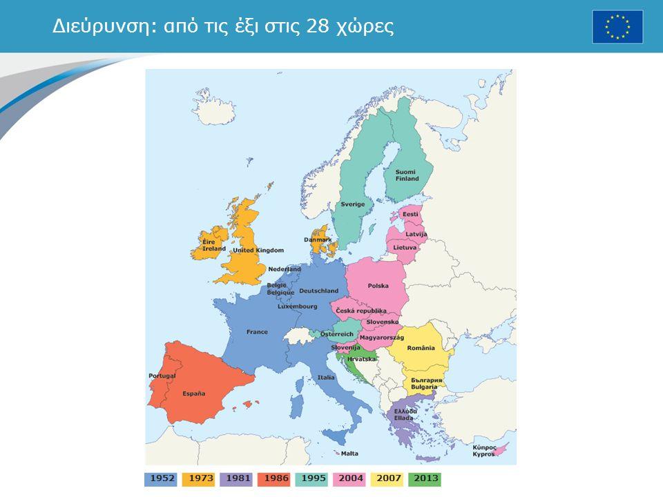 Διεύρυνση: από τις έξι στις 28 χώρες