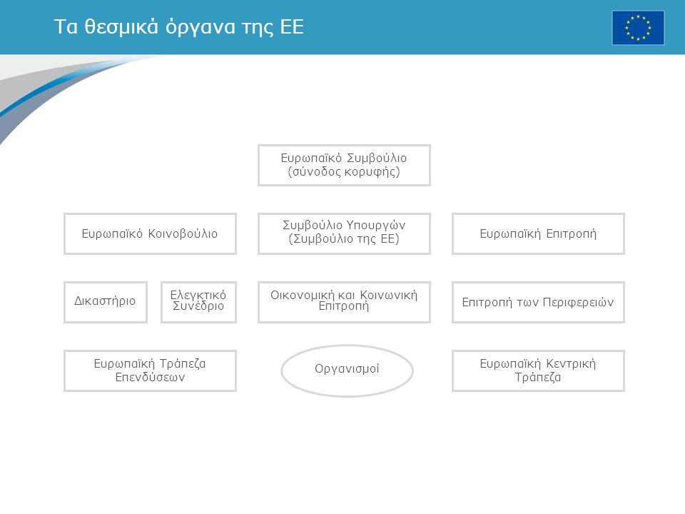 Τα θεσμικά όργανα της ΕΕ Ευρωπαϊκό Κοινοβούλιο Δικαστήριο Ελεγκτικό Συνέδριο Οικονομική και Κοινωνική Επιτροπή Επιτροπή των Περιφερειών Συμβούλιο Υπουργών (Συμβούλιο της ΕΕ) Ευρωπαϊκή Επιτροπή Ευρωπαϊκή Τράπεζα Επενδύσεων Ευρωπαϊκή Κεντρική Τράπεζα Οργανισμοί Ευρωπαϊκό Συμβούλιο (σύνοδος κορυφής)