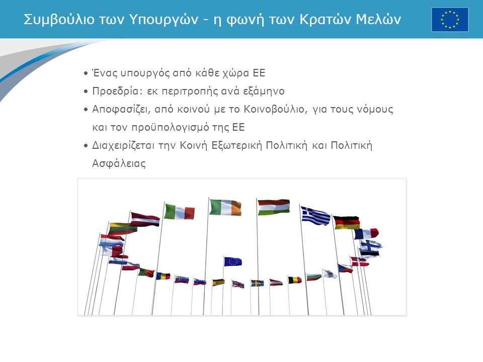 Συμβούλιο των Υπουργών - η φωνή των Κρατών Μελών Ένας υπουργός από κάθε χώρα ΕΕ Προεδρία: εκ περιτροπής ανά εξάμηνο Αποφασίζει, από κοινού με το Κοινοβούλιο, για τους νόμους και τον προϋπολογισμό της ΕΕ Διαχειρίζεται την Κοινή Εξωτερική Πολιτική και Πολιτική Ασφάλειας