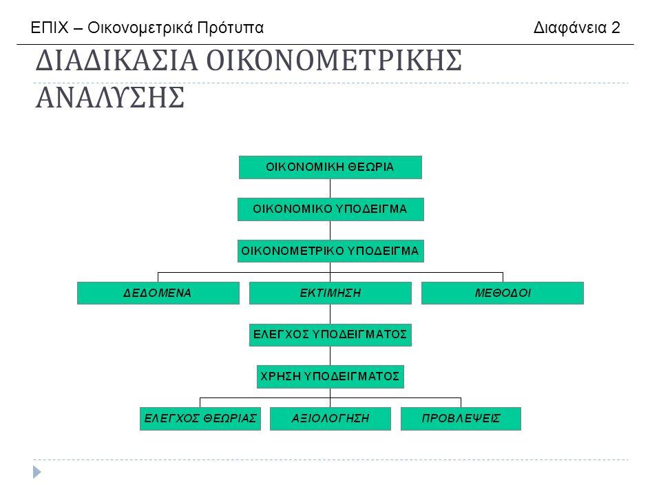 ΔΙΑΔΙΚΑΣΙΑ ΟΙΚΟΝΟΜΕΤΡΙΚΗΣ ΑΝΑΛΥΣΗΣ ΕΠΙΧ – Οικονομετρικά Πρότυπα Διαφάνεια 2