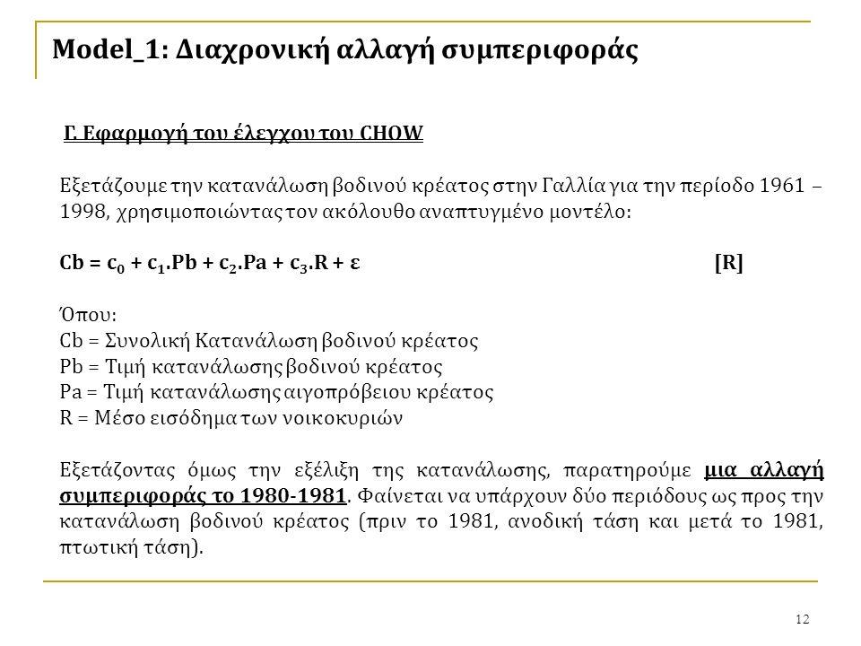 12 Model_1: Διαχρονική αλλαγή συμπεριφοράς Γ.