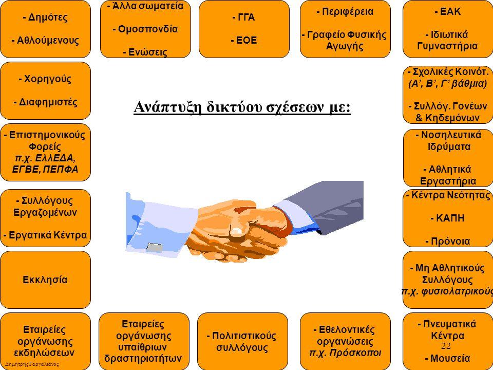 Ανάπτυξη δικτύου σχέσεων με: - Χορηγούς - Διαφημιστές - ΕΑΚ - Ιδιωτικά Γυμναστήρια - Εθελοντικές οργανώσεις π.χ.