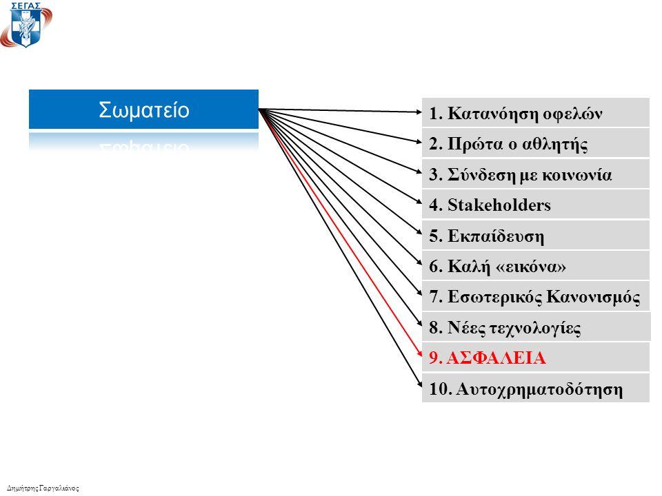 4. Προσδιορισμός των stakeholders και συνεργασία μαζί τους 20 Δημήτρης Γαργαλιάνος