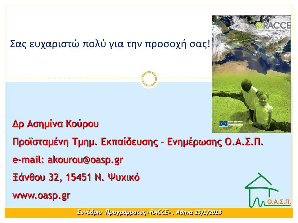 Δρ Ασημίνα Κούρου Προϊσταμένη Τμημ. Εκπαίδευσης – Ενημέρωσης Ο.Α.Σ.Π. e-mail: akourou@oasp.gr Ξάνθου 32, 15451 Ν. Ψυχικό www.oasp.gr Σας ευχαριστώ πολ
