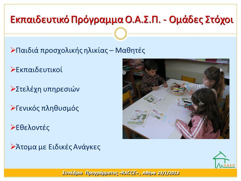 Εκπαιδευτικό Πρόγραμμα Ο.Α.Σ.Π. - Ομάδες Στόχοι  Παιδιά προσχολικής ηλικίας – Μαθητές  Εκπαιδευτικοί  Στελέχη υπηρεσιών  Γενικός πληθυσμός  Εθελο