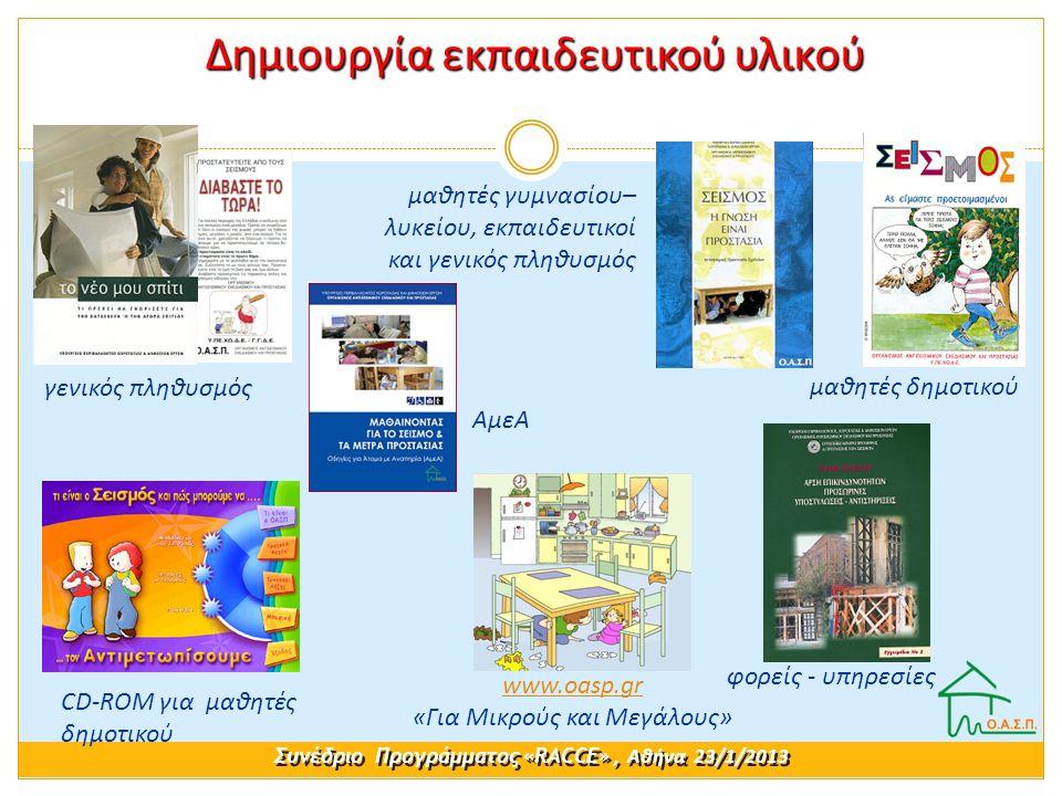 μαθητές δημοτικού μαθητές γυμνασίου– λυκείου, εκπαιδευτικοί και γενικός πληθυσμός γενικός πληθυσμός φορείς - υπηρεσίες ΑμεΑ Δημιουργία εκπαιδευτικού υλικού CD-ROM για μαθητές δημοτικού www.oasp.gr «Για Μικρούς και Μεγάλους» Συνέδριο Προγράμματος «RACCE», Αθήνα 23/1/2013