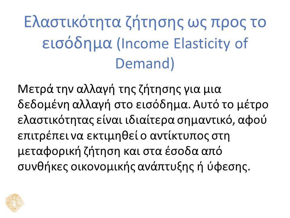 Ελαστικότητα ζήτησης ως προς το εισόδημα (Income Elasticity of Demand) Μετρά την αλλαγή της ζήτησης για μια δεδομένη αλλαγή στο εισόδημα.