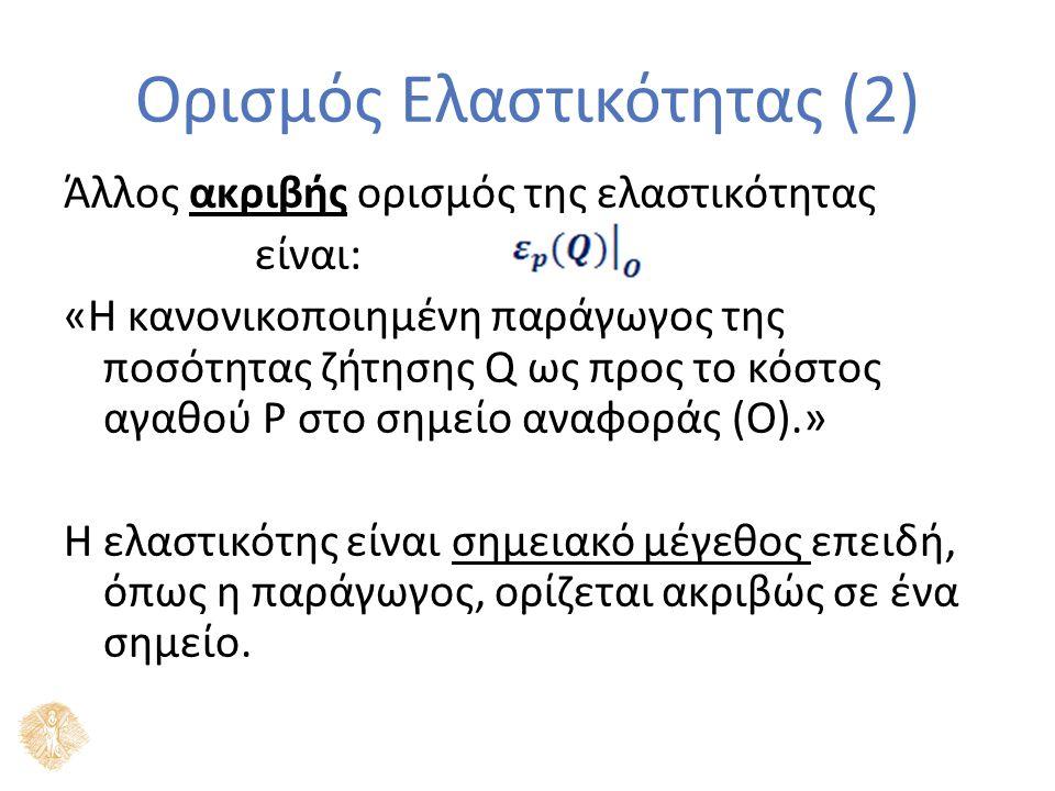 Παραδείγματα (2)  Για μια γραμμή λεωφορείου, έχει παρατηρηθεί ζήτηση V O =2000 επιβάτες όταν το εισιτήριο είναι 6 ευρώ.