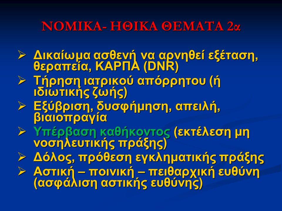 ΝΟΜΙΚΑ- ΗΘΙΚΑ ΘΕΜΑΤΑ 2α  Δικαίωμα ασθενή να αρνηθεί εξέταση, θεραπεία, ΚΑΡΠΑ (DNR)  Τήρηση ιατρικού απόρρητου (ή ιδιωτικής ζωής)  Εξύβριση, δυσφήμη