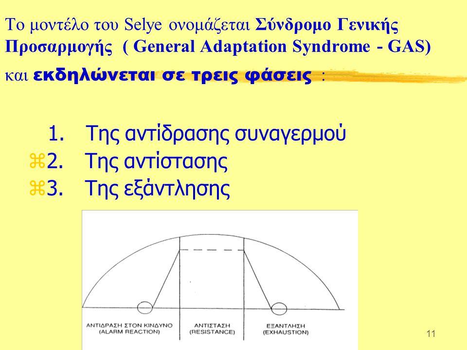 11 Το μοντέλο του Selye ονομάζεται Σύνδρομο Γενικής Προσαρμογής ( General Adaptation Syndrome - GAS) και εκδηλώνεται σε τρεις φάσεις : 1.