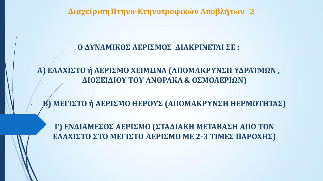 Ο ΔΥΝΑΜΙΚΟΣ ΑΕΡΙΣΜΟΣ ΔΙΑΚΡΙΝΕΤΑΙ ΣΕ : Α) ΕΛΑΧΙΣΤΟ ή ΑΕΡΙΣΜΟ ΧΕΙΜΩΝΑ (ΑΠΟΜΑΚΡΥΝΣΗ ΥΔΡΑΤΜΩΝ, ΔΙΟΞΕΙΔΙΟΥ ΤΟΥ ΑΝΘΡΑΚΑ & ΟΣΜΟΑΕΡΙΩΝ) - Β) ΜΕΓΙΣΤΟ ή ΑΕΡΙΣΜΟ