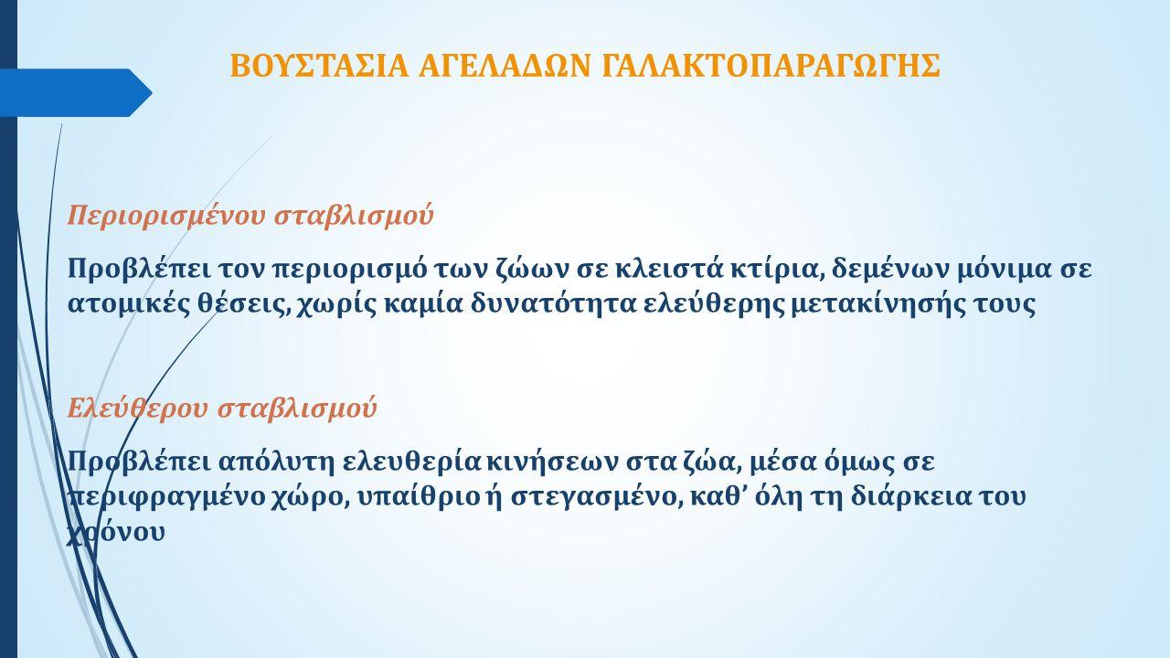 Ο ΔΥΝΑΜΙΚΟΣ ΑΕΡΙΣΜΟΣ ΔΙΑΚΡΙΝΕΤΑΙ ΣΕ : Α) ΕΛΑΧΙΣΤΟ ή ΑΕΡΙΣΜΟ ΧΕΙΜΩΝΑ (ΑΠΟΜΑΚΡΥΝΣΗ ΥΔΡΑΤΜΩΝ, ΔΙΟΞΕΙΔΙΟΥ ΤΟΥ ΑΝΘΡΑΚΑ & ΟΣΜΟΑΕΡΙΩΝ) - Β) ΜΕΓΙΣΤΟ ή ΑΕΡΙΣΜΟ ΘΕΡΟΥΣ (ΑΠΟΜΑΚΡΥΝΣΗ ΘΕΡΜΟΤΗΤΑΣ) - Γ) ΕΝΔΙΑΜΕΣΟΣ ΑΕΡΙΣΜΟ (ΣΤΑΔΙΑΚΗ ΜΕΤΑΒΑΣΗ ΑΠΟ ΤΟΝ ΕΛΑΧΙΣΤΟ ΣΤΟ ΜΕΓΙΣΤΟ ΑΕΡΙΣΜΟ ΜΕ 2-3 ΤΙΜΕΣ ΠΑΡΟΧΗΣ) Διαχείριση Πτηνο-Κτηνοτροφικών Αποβλήτων2
