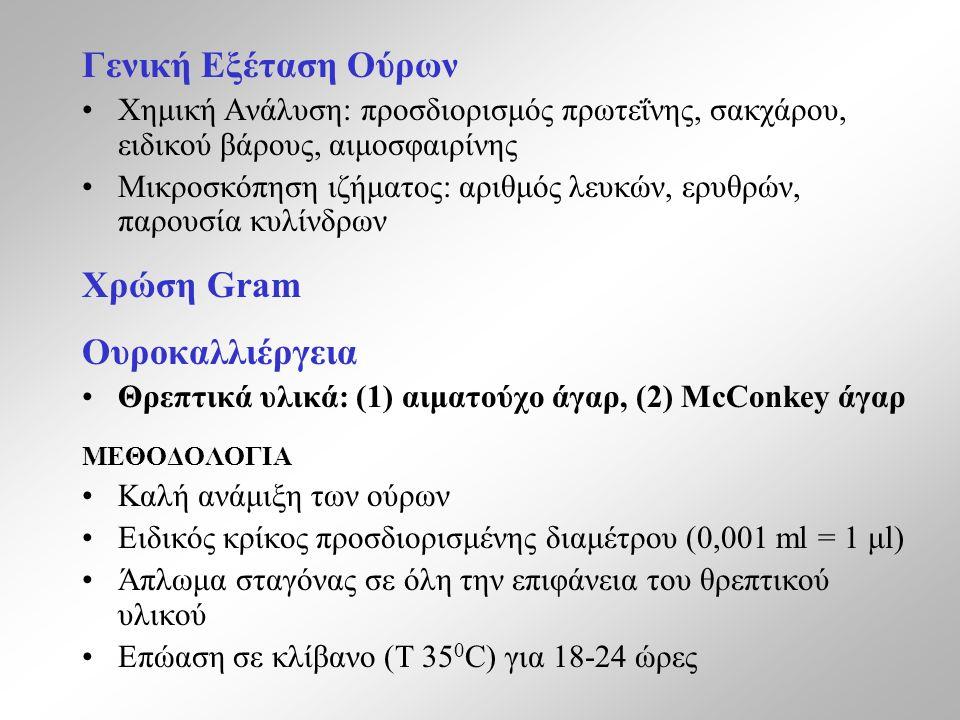 Γενική Εξέταση Ούρων Χημική Ανάλυση: προσδιορισμός πρωτεΐνης, σακχάρου, ειδικού βάρους, αιμοσφαιρίνης Μικροσκόπηση ιζήματος: αριθμός λευκών, ερυθρών, παρουσία κυλίνδρων Χρώση Gram Ουροκαλλιέργεια Θρεπτικά υλικά: (1) αιματούχο άγαρ, (2) McConkey άγαρ ΜΕΘΟΔΟΛΟΓΙΑ Καλή ανάμιξη των ούρων Ειδικός κρίκος προσδιορισμένης διαμέτρου (0,001 ml = 1 μl) Άπλωμα σταγόνας σε όλη την επιφάνεια του θρεπτικού υλικού Επώαση σε κλίβανο (T 35 0 C) για 18-24 ώρες