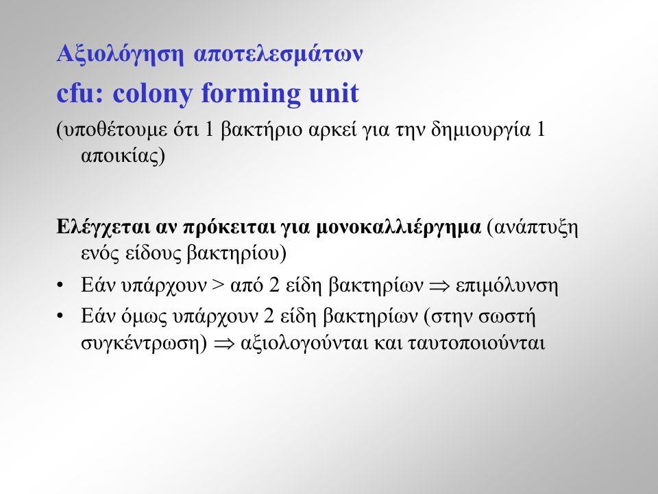Αξιολόγηση αποτελεσμάτων cfu: colony forming unit (υποθέτουμε ότι 1 βακτήριο αρκεί για την δημιουργία 1 αποικίας) Ελέγχεται αν πρόκειται για μονοκαλλιέργημα (ανάπτυξη ενός είδους βακτηρίου) Εάν υπάρχουν > από 2 είδη βακτηρίων  επιμόλυνση Εάν όμως υπάρχουν 2 είδη βακτηρίων (στην σωστή συγκέντρωση)  αξιολογούνται και ταυτοποιούνται