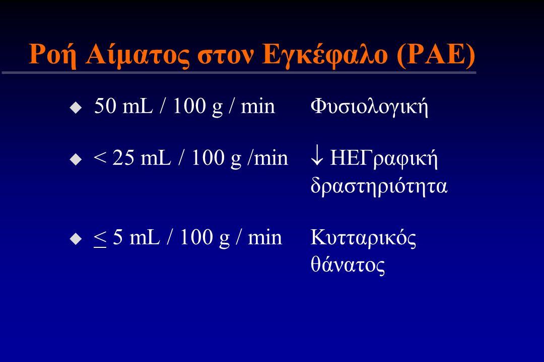 Ροή Αίματος στον Εγκέφαλο (ΡΑΕ) u 50 mL / 100 g / minΦυσιολογική  < 25 mL / 100 g /min  ΗΕΓραφική δραστηριότητα u < 5 mL / 100 g / minΚυτταρικός θάν