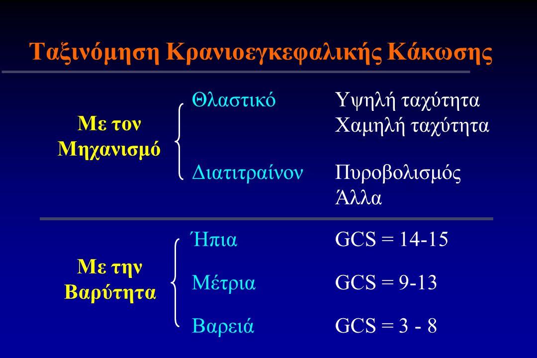 Ταξινόμηση Κρανιοεγκεφαλικής Κάκωσης ΘλαστικόΥψηλή ταχύτητα Χαμηλή ταχύτητα ΔιατιτραίνονΠυροβολισμός Άλλα Με τον Μηχανισμό ΉπιαGCS = 14-15 ΜέτριαGCS =