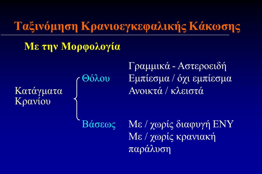 Ταξινόμηση Κρανιοεγκεφαλικής Κάκωσης Με την Μορφολογία Γραμμικά - Αστεροειδή ΘόλουΕμπίεσμα / όχι εμπίεσμα ΚατάγματαΑνοικτά / κλειστά Κρανίου ΒάσεωςΜε