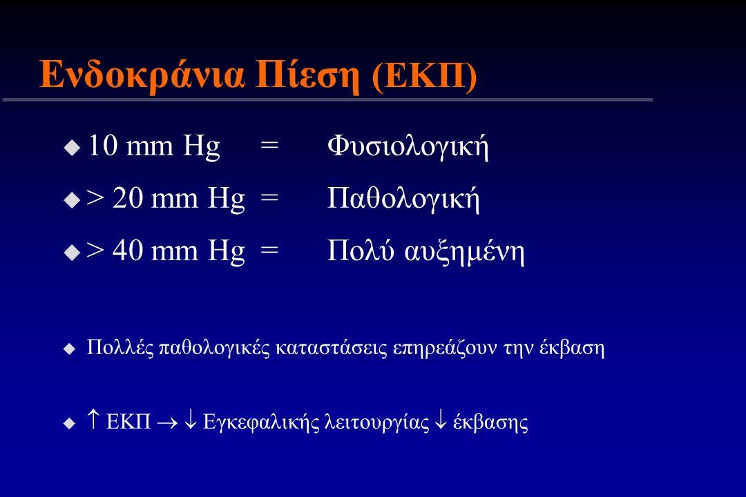 V Αιμ + V Εγκ + V ΕΝΥ = Σταθερό Φλεβικός Όγκος Αρτηρ.