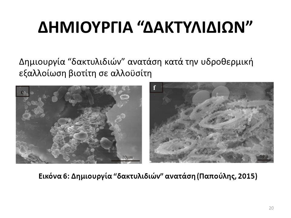ΔΗΜΙΟΥΡΓΙΑ ΔΑΚΤΥΛΙΔΙΩΝ Δημιουργία δακτυλιδιών ανατάση κατά την υδροθερμική εξαλλοίωση βιοτίτη σε αλλοϋσίτη Εικόνα 6: Δημιουργία δακτυλιδιών ανατάση (Παπούλης, 2015) 20