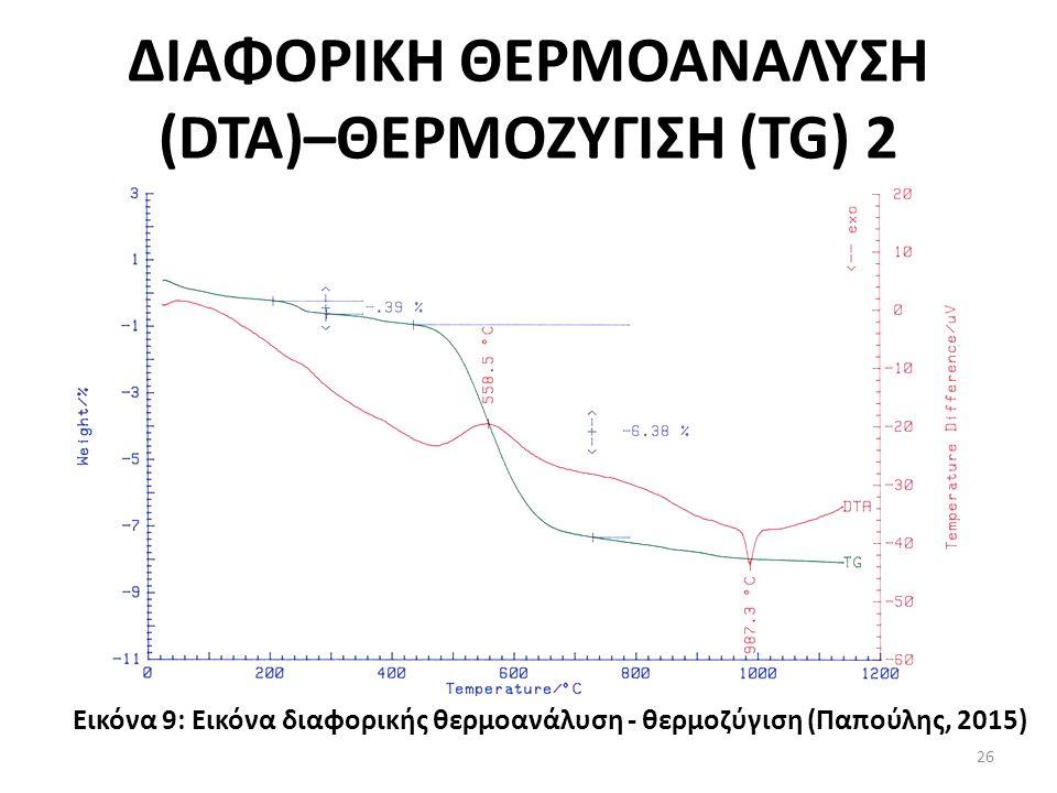 ΔΙΑΦΟΡΙΚΗ ΘΕΡΜΟΑΝΑΛΥΣΗ (DTA)–ΘΕΡΜΟΖΥΓΙΣΗ (TG) 2 Εικόνα 9: Εικόνα διαφορικής θερμοανάλυση - θερμοζύγιση (Παπούλης, 2015) 26