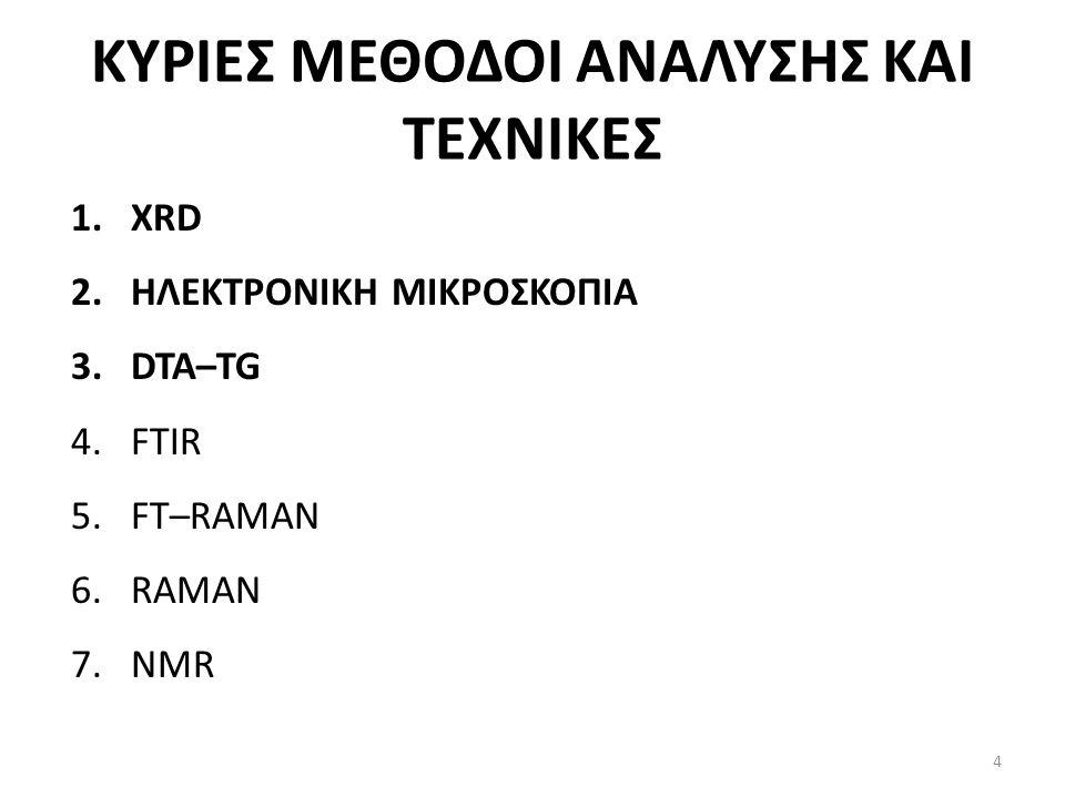 ΚΥΡΙΕΣ ΜΕΘΟΔΟΙ ΑΝΑΛΥΣΗΣ ΚΑΙ ΤΕΧΝΙΚΕΣ 1.XRD 2.ΗΛΕΚΤΡΟΝΙΚΗ ΜΙΚΡΟΣΚΟΠΙΑ 3.DTA–TG 4.FTIR 5.FT–RAMAN 6.RAMAN 7.NMR 4