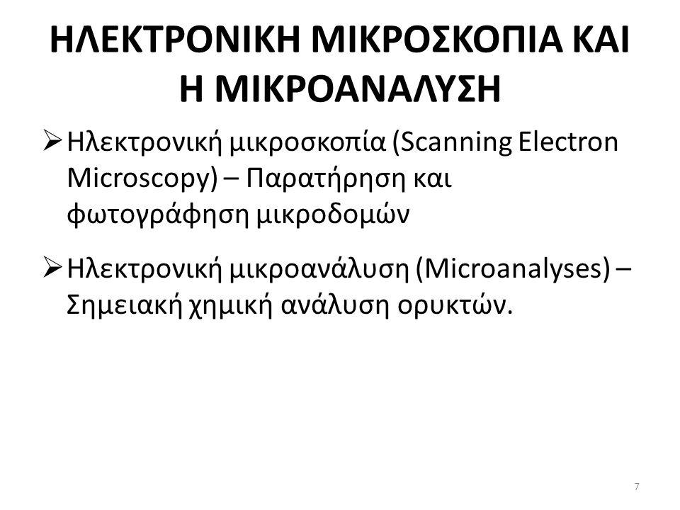 ΗΛΕΚΤΡΟΝΙΚΗ ΜΙΚΡΟΣΚΟΠΙΑ ΚΑΙ Η ΜΙΚΡΟΑΝΑΛΥΣΗ  Ηλεκτρονική μικροσκοπία (Scanning Electron Microscopy) – Παρατήρηση και φωτογράφηση μικροδομών  Ηλεκτρονική μικροανάλυση (Microanalyses) – Σημειακή χημική ανάλυση ορυκτών.