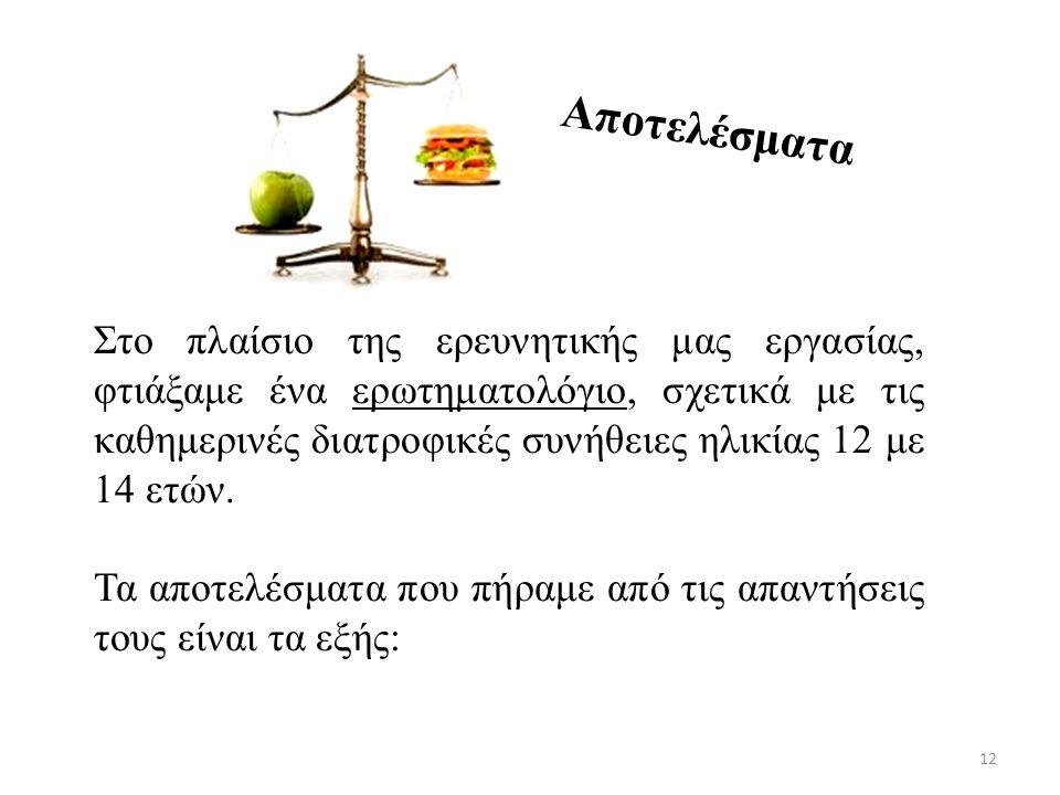 Ποιες είναι οι καθημερινές διατροφικές συνήθειες; Πόσο πιστά ακολουθούμε τη Μεσογειακή διατροφή; 11
