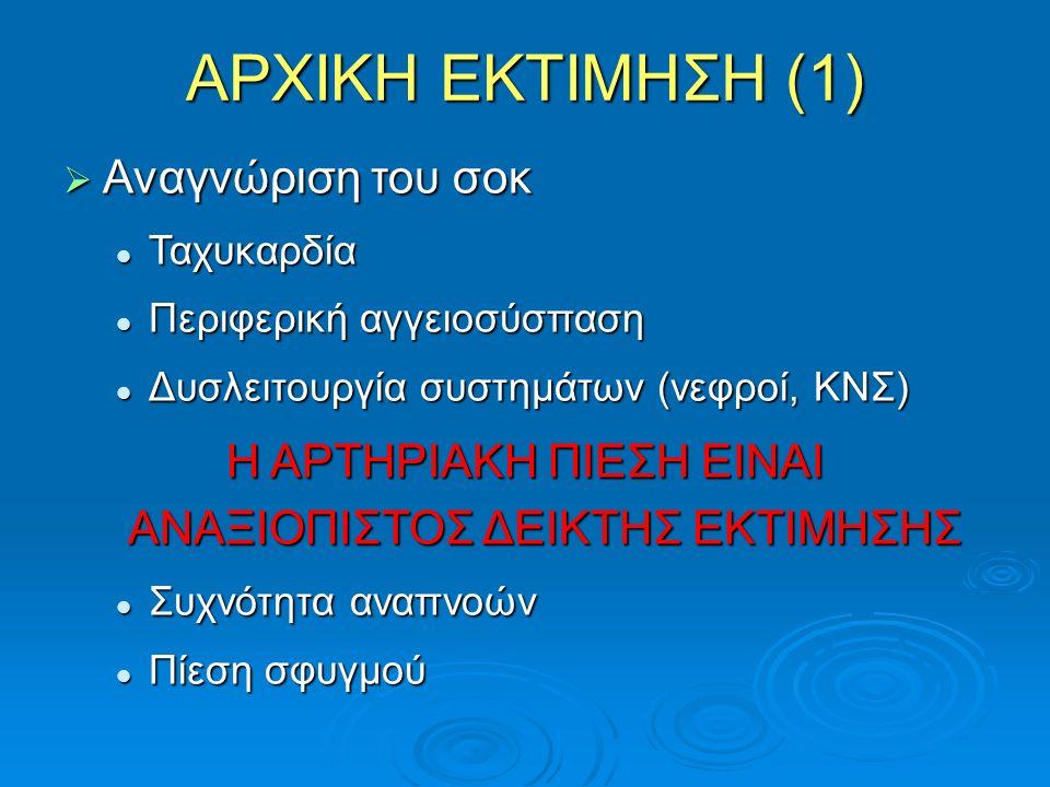 ΑΡΧΙΚΗ ΕΚΤΙΜΗΣΗ (1)  Αναγνώριση του σοκ Ταχυκαρδία Ταχυκαρδία Περιφερική αγγειοσύσπαση Περιφερική αγγειοσύσπαση Δυσλειτουργία συστημάτων (νεφροί, ΚΝΣ) Δυσλειτουργία συστημάτων (νεφροί, ΚΝΣ) Η ΑΡΤΗΡΙΑΚΗ ΠΙΕΣΗ ΕΙΝΑΙ ΑΝΑΞΙΟΠΙΣΤΟΣ ΔΕΙΚΤΗΣ ΕΚΤΙΜΗΣΗΣ Συχνότητα αναπνοών Συχνότητα αναπνοών Πίεση σφυγμού Πίεση σφυγμού