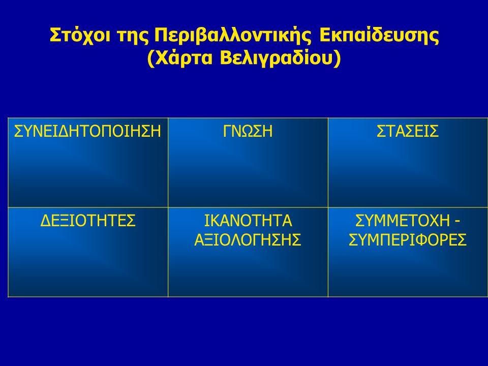 Στόχοι της Περιβαλλοντικής Εκπαίδευσης (Χάρτα Βελιγραδίου) ΣΥΝΕΙΔΗΤΟΠΟΙΗΣΗΓΝΩΣΗΣΤΑΣΕΙΣ ΔΕΞΙΟΤΗΤΕΣΙΚΑΝΟΤΗΤΑ ΑΞΙΟΛΟΓΗΣΗΣ ΣΥΜΜΕΤΟΧΗ - ΣΥΜΠΕΡΙΦΟΡΕΣ