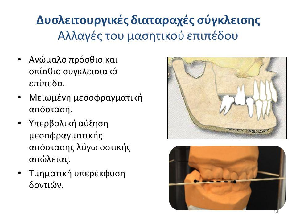 Δυσλειτουργικές διαταραχές σύγκλεισης Αλλαγές του μασητικού επιπέδου Ανώμαλο πρόσθιο και οπίσθιο συγκλεισιακό επίπεδο. Μειωμένη μεσοφραγματική απόστασ