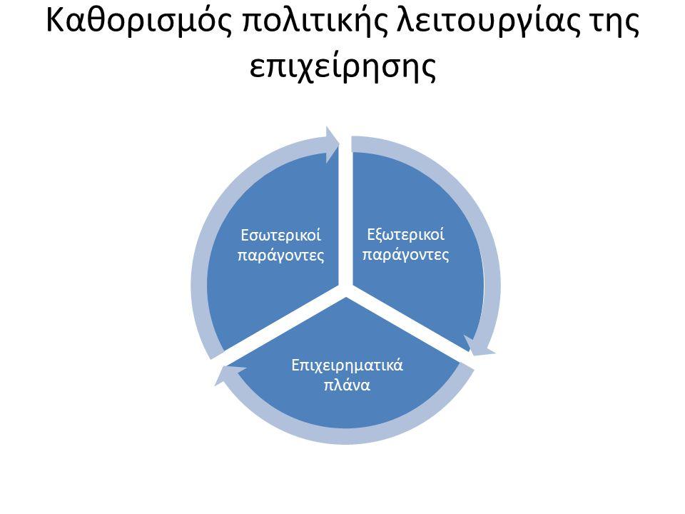 Καθορισμός πολιτικής λειτουργίας της επιχείρησης Εξωτερικοί παράγοντες Επιχειρηματικά πλάνα Εσωτερικοί παράγοντες