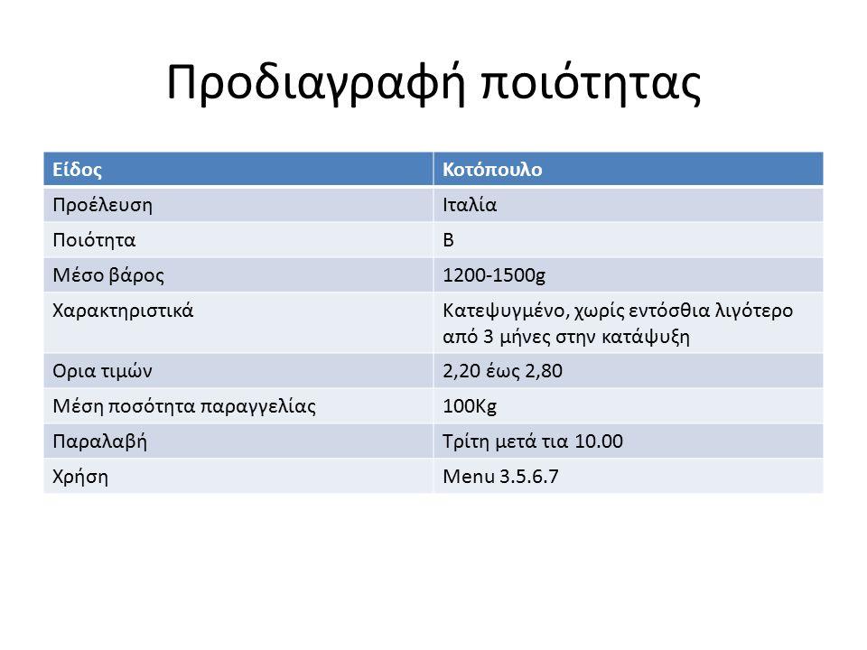 Προδιαγραφή ποιότητας ΕίδοςΚοτόπουλο ΠροέλευσηΙταλία ΠοιότηταΒ Μέσο βάρος1200-1500g ΧαρακτηριστικάΚατεψυγμένο, χωρίς εντόσθια λιγότερο από 3 μήνες στην κατάψυξη Ορια τιμών2,20 έως 2,80 Μέση ποσότητα παραγγελίας100Kg ΠαραλαβήΤρίτη μετά τια 10.00 ΧρήσηMenu 3.5.6.7