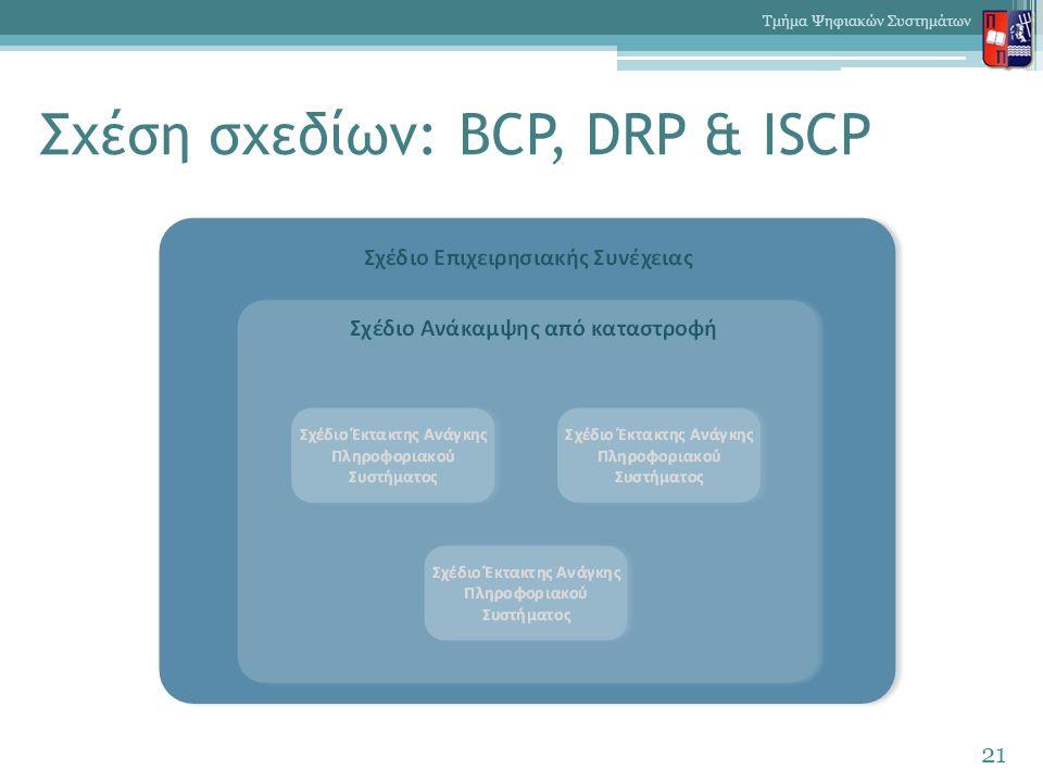 Σχέση σχεδίων: BCP, DRP & ISCP 21 Τμήμα Ψηφιακών Συστημάτων