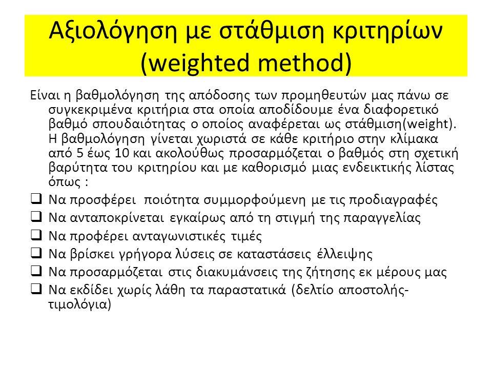 Αξιολόγηση με στάθμιση κριτηρίων (weighted method) Είναι η βαθμολόγηση της απόδοσης των προμηθευτών μας πάνω σε συγκεκριμένα κριτήρια στα οποία αποδίδ